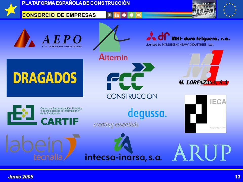 PROYECTOS ESTRATÉGICOS PLATAFORMA ESPAÑOLA DE CONSTRUCCIÓN 13Junio 2005 CONSORCIO DE EMPRESAS