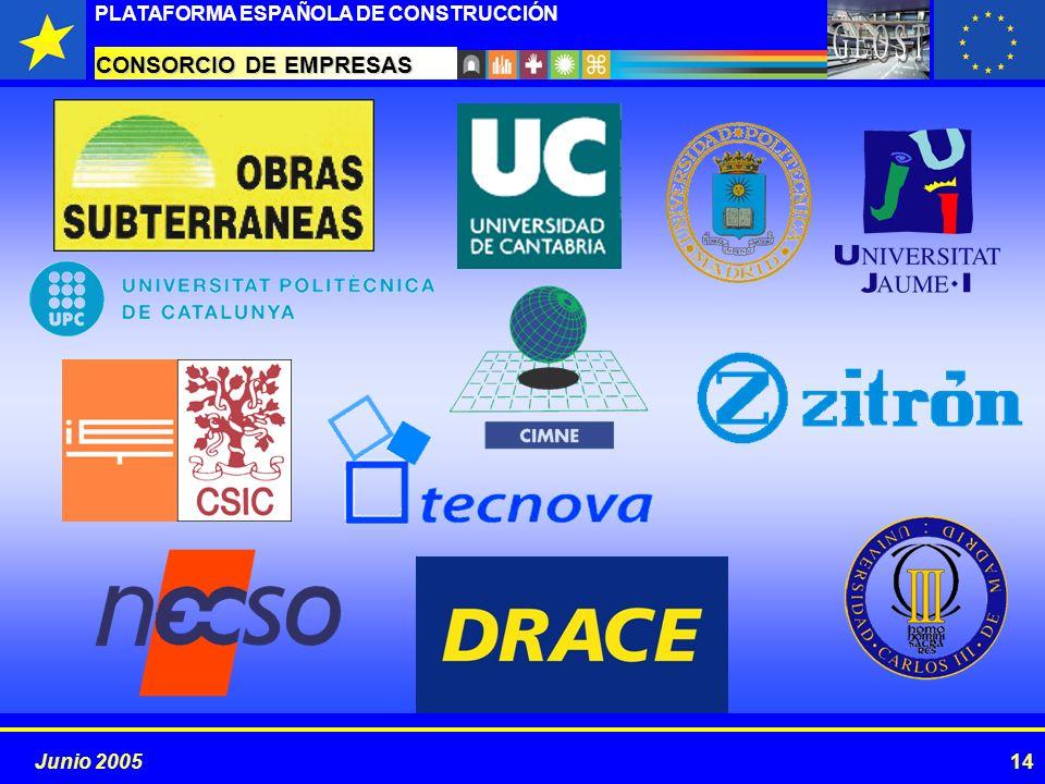 PROYECTOS ESTRATÉGICOS PLATAFORMA ESPAÑOLA DE CONSTRUCCIÓN 14Junio 2005 CONSORCIO DE EMPRESAS