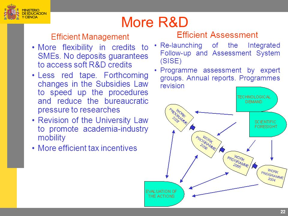 22 More R&D Efficient Management More flexibility in credits to SMEs. No deposits guarantees to access soft R&D credits Less red tape. Forthcoming cha