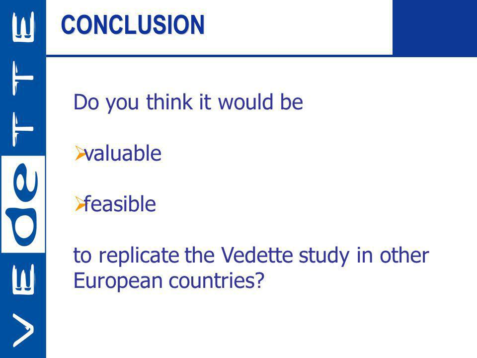 CONCLUSION Do you think it would be valuable feasible to replicate the Vedette study in other European countries