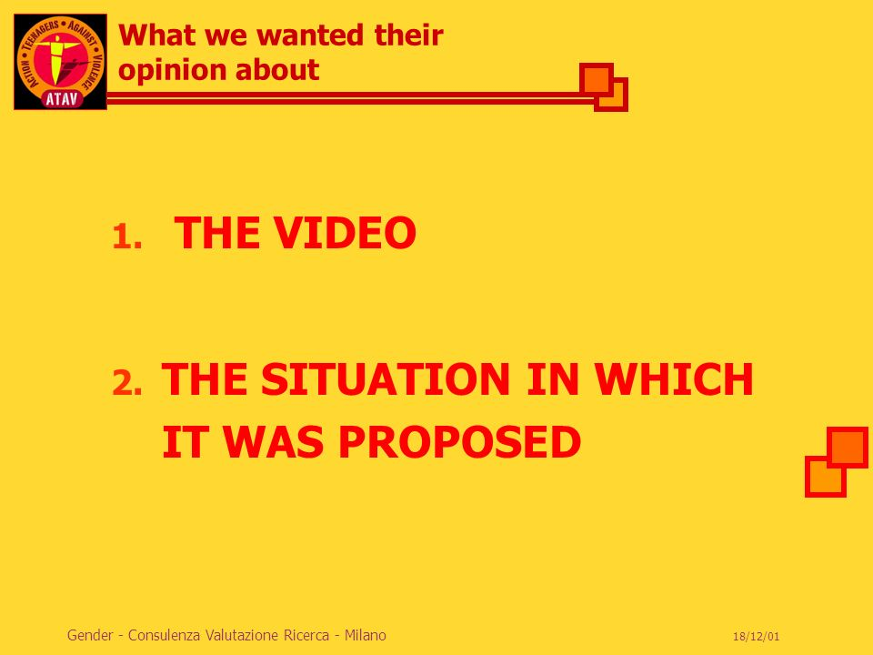 ACTION TEENAGERS AGAINST VIOLENCE 18/12/01 Gender - Consulenza Valutazione Ricerca - Milano What we wanted their opinion about 1. THE VIDEO 2. THE SIT