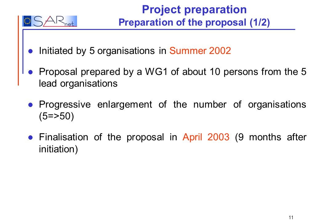 11 Project preparation Preparation of the proposal (1/2) Initiated by 5 organisations in Summer 2002 Proposal prepared by a WG1 of about 10 persons fr
