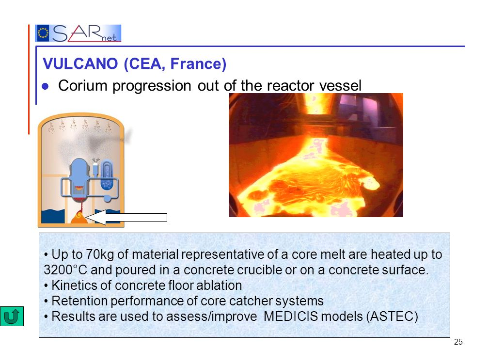 25 VULCANO (CEA, France) Corium progression out of the reactor vessel Up to 70kg of material representative of a core melt are heated up to 3200°C and