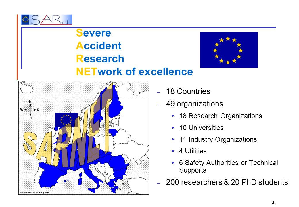 4 Severe Accident Research NETwork of excellence – 18 Countries – 49 organizations 18 Research Organizations 10 Universities 11 Industry Organizations