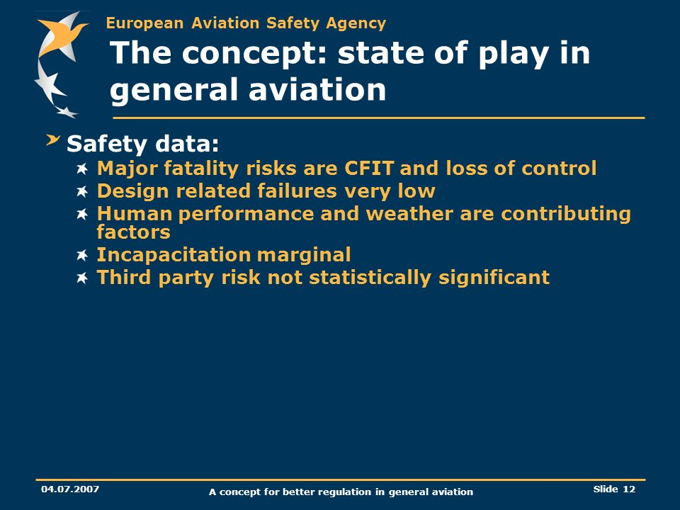 European Aviation Safety Agency 04.07.2007 A concept for better regulation in general aviation Slide 12 The concept: state of play in general aviation