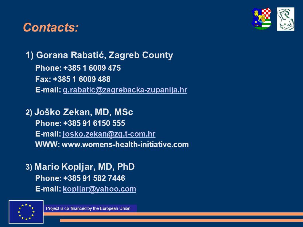 Projekt sufinancira Europska unija Project is co-financed by the European Union Contacts: 1) Gorana Rabatić, Zagreb County Phone: +385 1 6009 475 Fax: