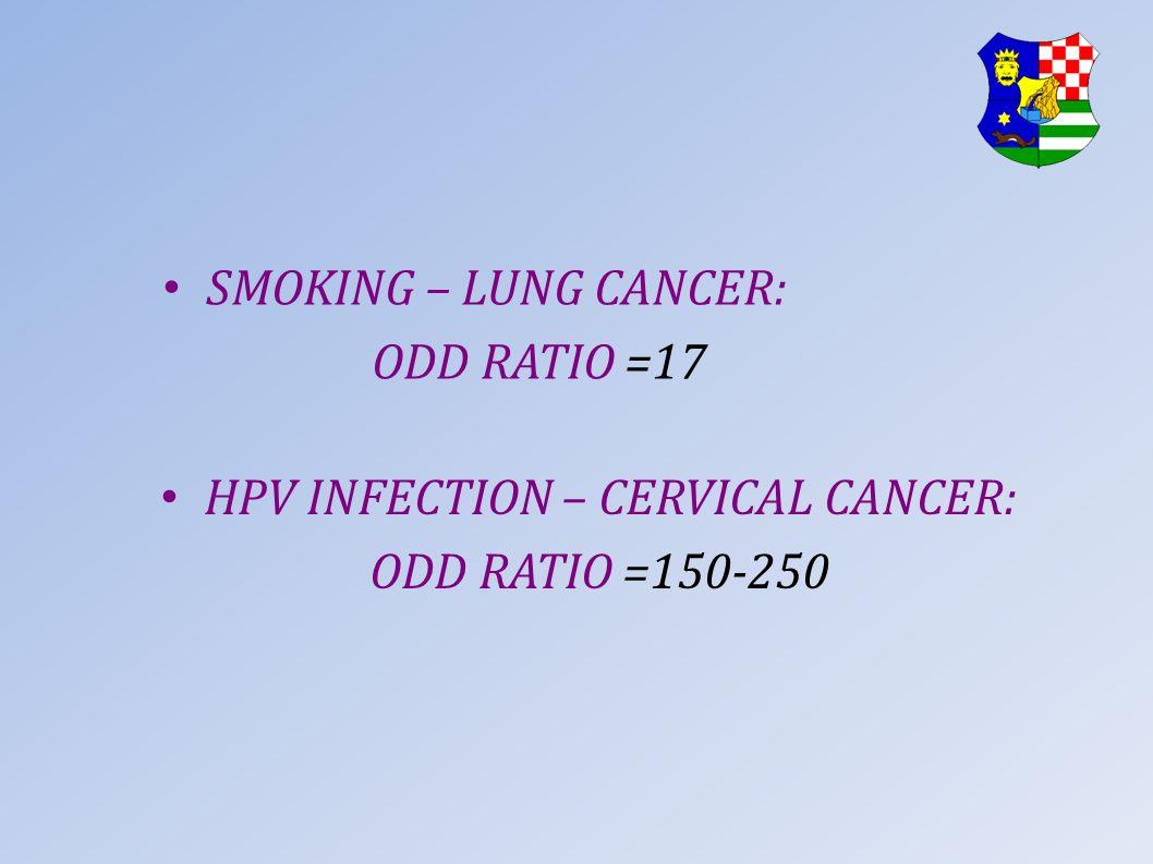 SMOKING – LUNG CANCER: ODD RATIO =17 HPV INFECTION – CERVICAL CANCER: ODD RATIO =150-250