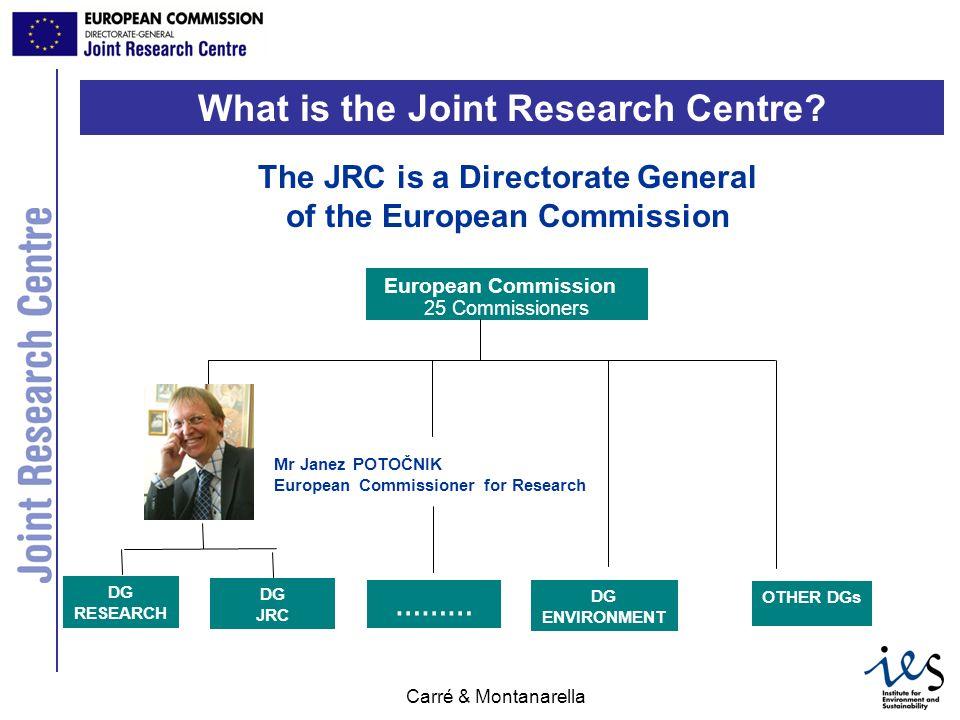 JRC Ispra - IES Carré & Montanarella EUROPEAN SOIL BUREAU NETWORK Soil data