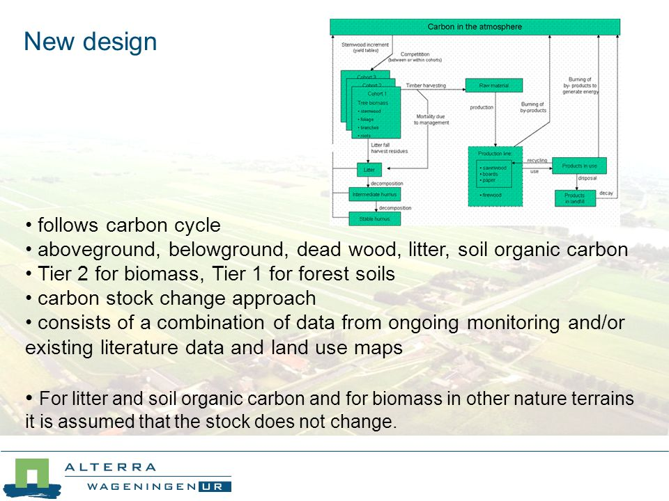 Derivation of areas from land use change matrix based on topographical maps 1:25,000 for 1990 and 2000 assignment of carbon losses and/or gains from biomass from average carbon content SOM assumed constant !