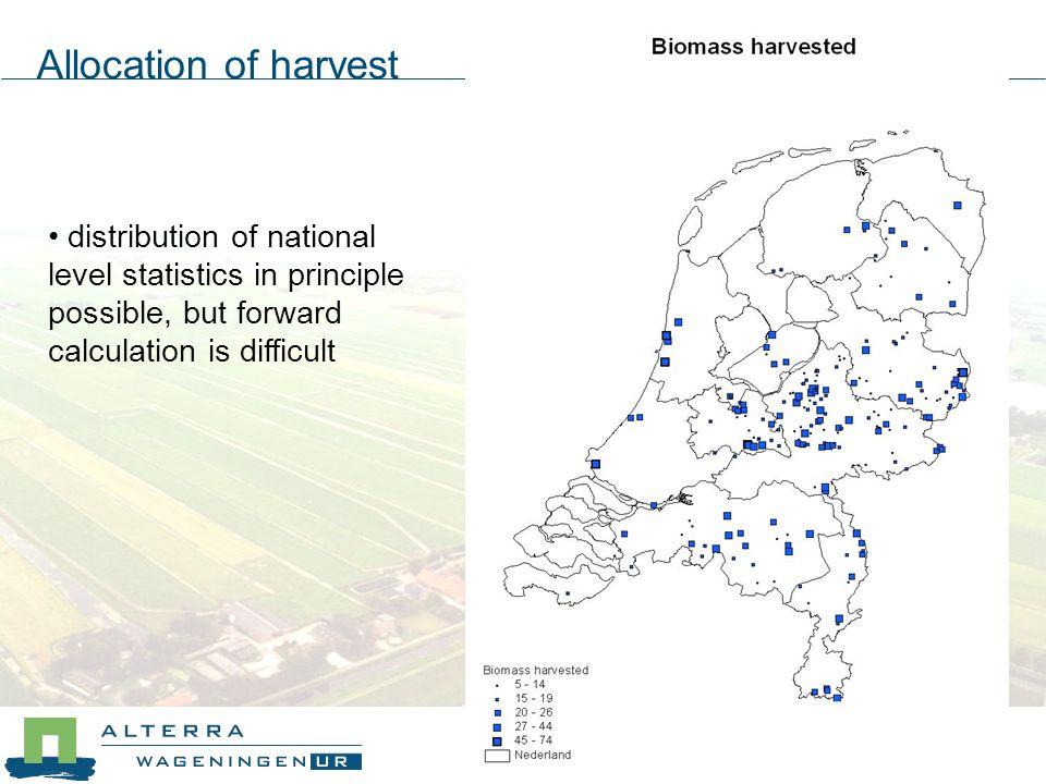 In new system : Weak relation between aboveground dynamics and soil dynamics only stock assessment (same goes for agri soils) Soil data from Kuikman et al.