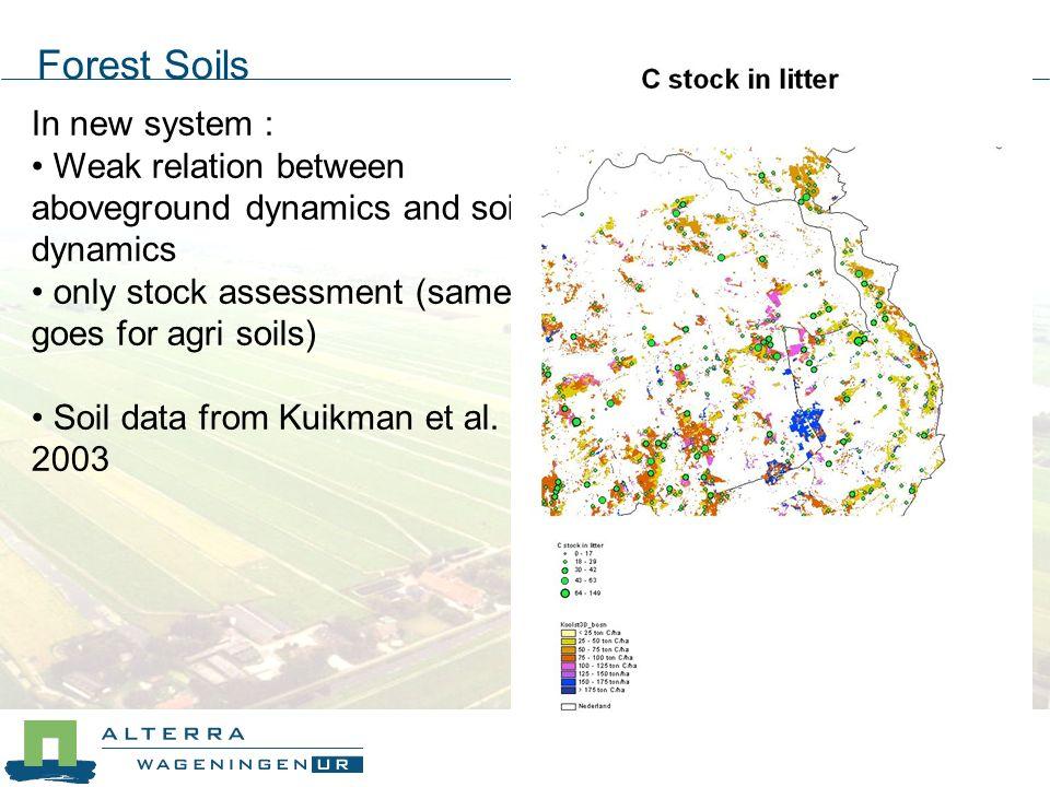 only stock assessment Assumed in equilibrium also after LUC except peat soils large emission: 4 Mt CO2 Side step: Agricultural soils (Peter Kuikman)