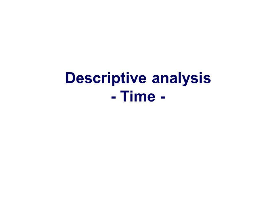 Descriptive analysis - Time -