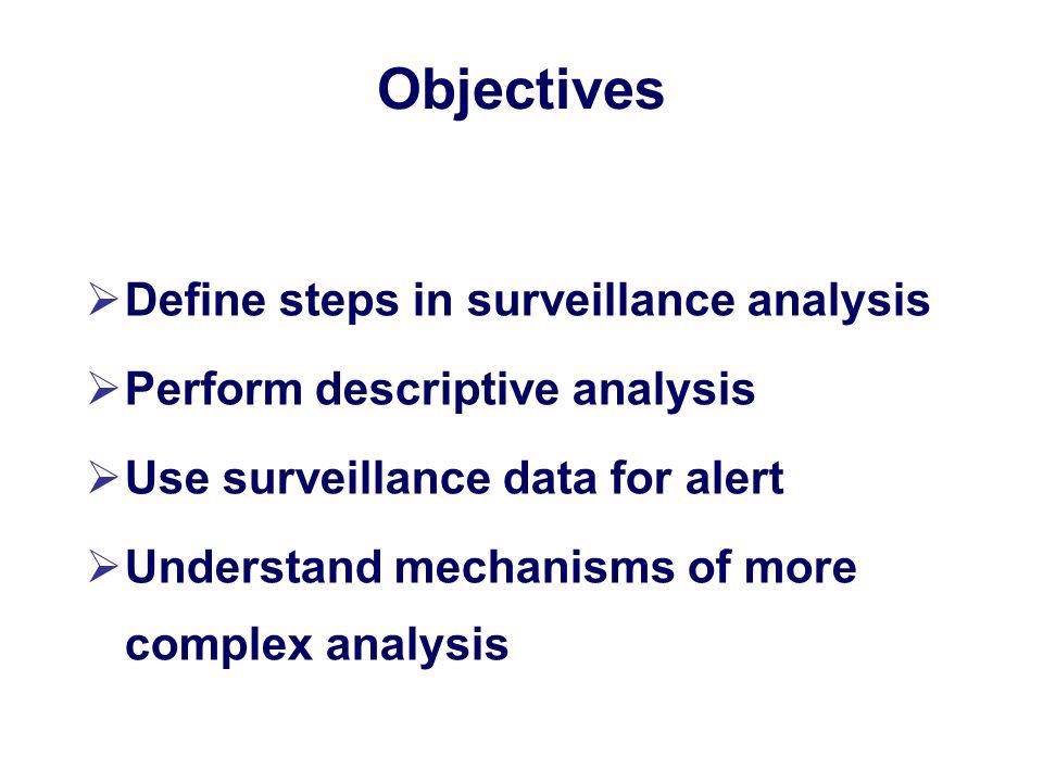 Objectives Define steps in surveillance analysis Perform descriptive analysis Use surveillance data for alert Understand mechanisms of more complex an