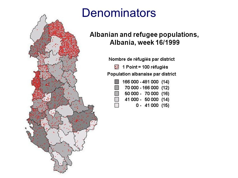 Surveillance indicators Distribution of attendance at health facility by diagnosis Albania, Week 19 (10-16/05/1999)