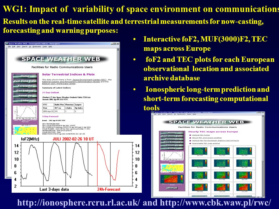 Interactive foF2, MUF(3000)F2, TEC maps across Europe foF2 and TEC plots for each European observational location and associated archive database Ionospheric long-term prediction and short-term forecasting computational tools WG1: Impact of variability of space environment on communications Results on the real-time satellite and terrestrial measurements for now-casting, forecasting and warning purposes:   and