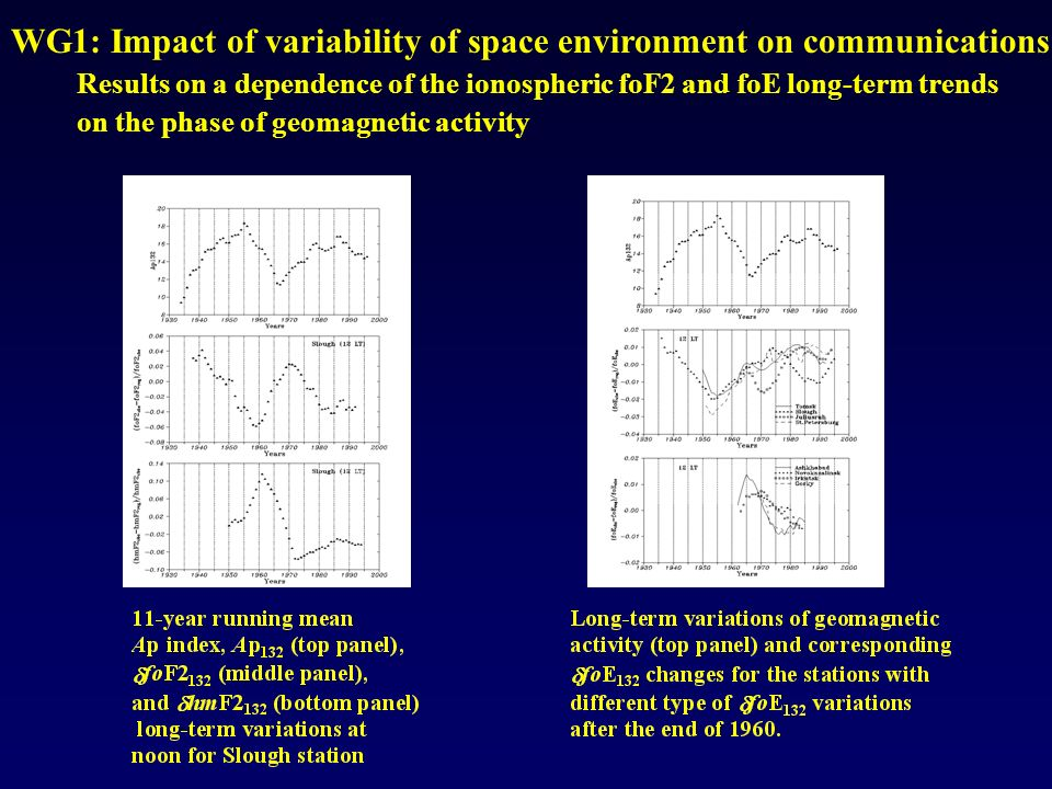 Results on a dependence of the ionospheric foF2 and foE long-term trends on the phase of geomagnetic activity