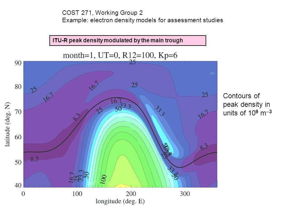 ITU-R peak density modulated by the main trough COST 271, Working Group 2 Example: electron density models for assessment studies Contours of peak den