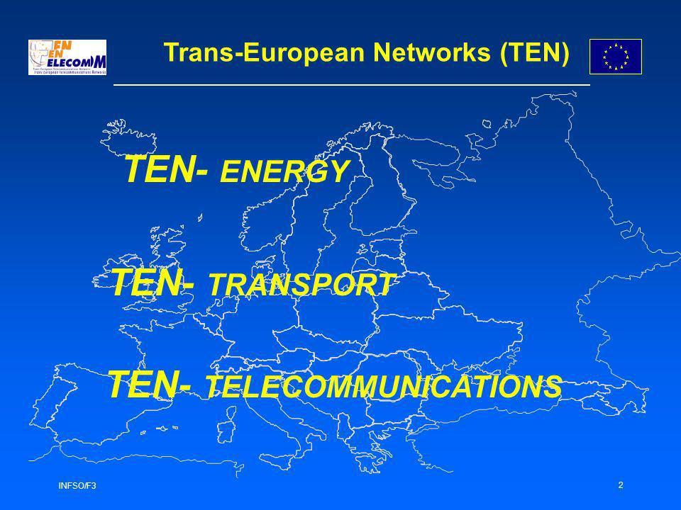 INFSO/F3 2 Trans-European Networks (TEN) TEN- ENERGY TEN- TRANSPORT TEN- TELECOMMUNICATIONS