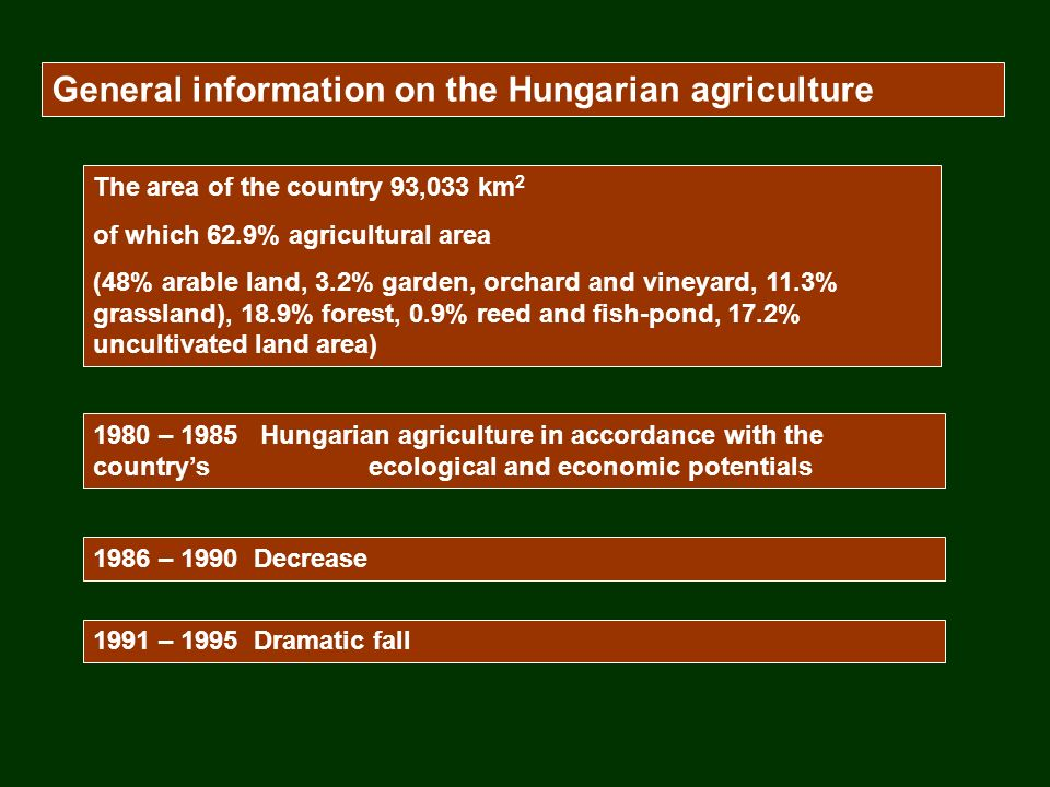 General information on the Hungarian agriculture 1980 – 1985 Hungarian agriculture in accordance with the countrys ecological and economic potentials 1986 – 1990 Decrease 1991 – 1995 Dramatic fall The area of the country 93,033 km 2 of which 62.9% agricultural area (48% arable land, 3.2% garden, orchard and vineyard, 11.3% grassland), 18.9% forest, 0.9% reed and fish-pond, 17.2% uncultivated land area)
