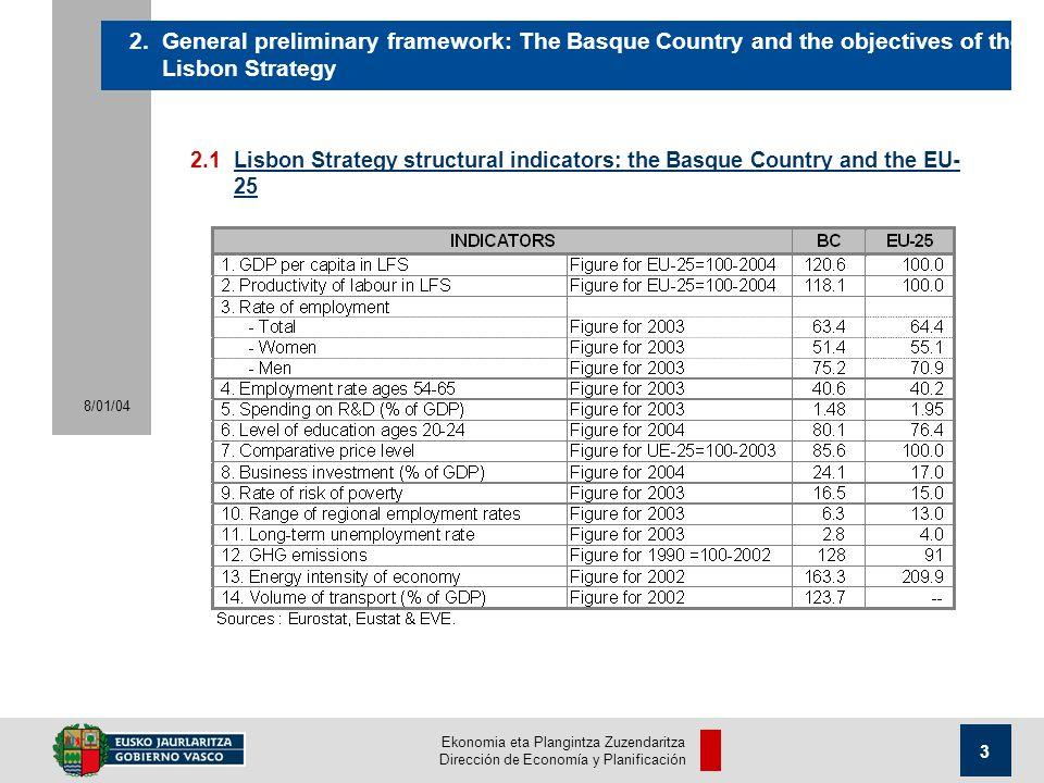 Ekonomia eta Plangintza Zuzendaritza Dirección de Economía y Planificación 8/01/04 3 2.