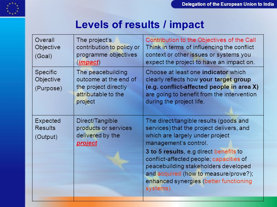 Delegation of the European Union to India Levels of results / impact Overall Objective (Goal) The projects contribution to policy or programme objecti