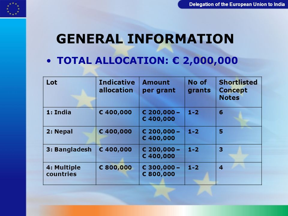 Delegation of the European Union to India Time schedule – deadlines Ref.