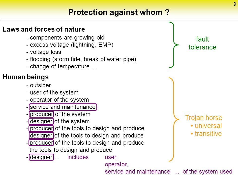 9 Protection against whom .