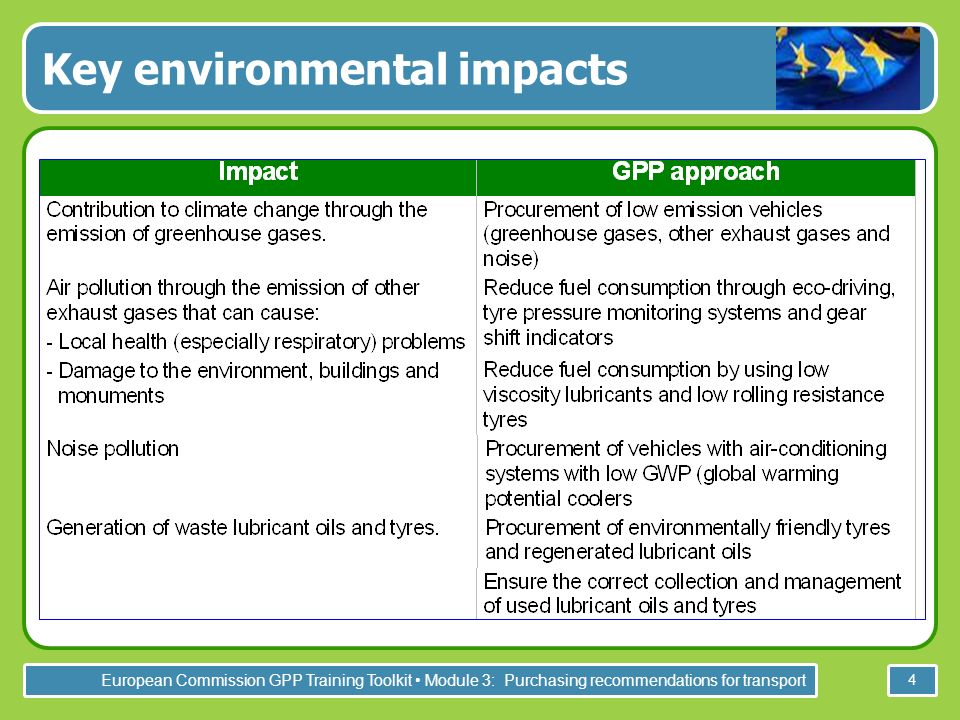 European Commission GPP Training Toolkit Module 3: Purchasing recommendations for transport 4 Key environmental impacts