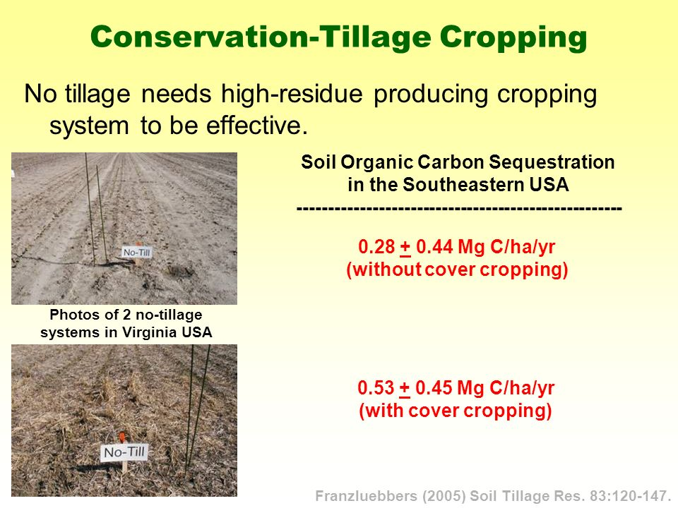 No tillage needs high-residue producing cropping system to be effective.