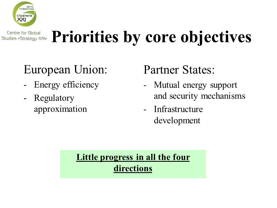 Priorities by core objectives European Union: -Energy efficiency -Regulatory approximation Partner States: -Mutual energy support and security mechani