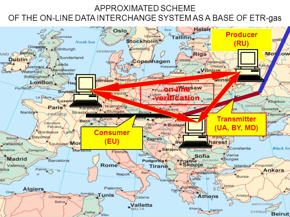 Producer (RU) Transmitter (UA, BY, MD) Consumer (EU) APPROXIMATED SCHEME OF THE ON-LINE DATA INTERCHANGE SYSTEM AS A BASE OF ETR-gas on-line verification