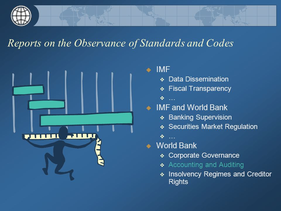 Reports on the Observance of Standards and Codes IMF Data Dissemination Fiscal Transparency … IMF and World Bank Banking Supervision Securities Market