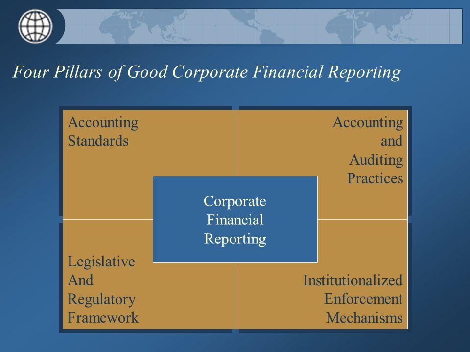 Four Pillars of Good Corporate Financial Reporting Accounting Standards Accounting Standards Accounting and Auditing Practices Accounting and Auditing