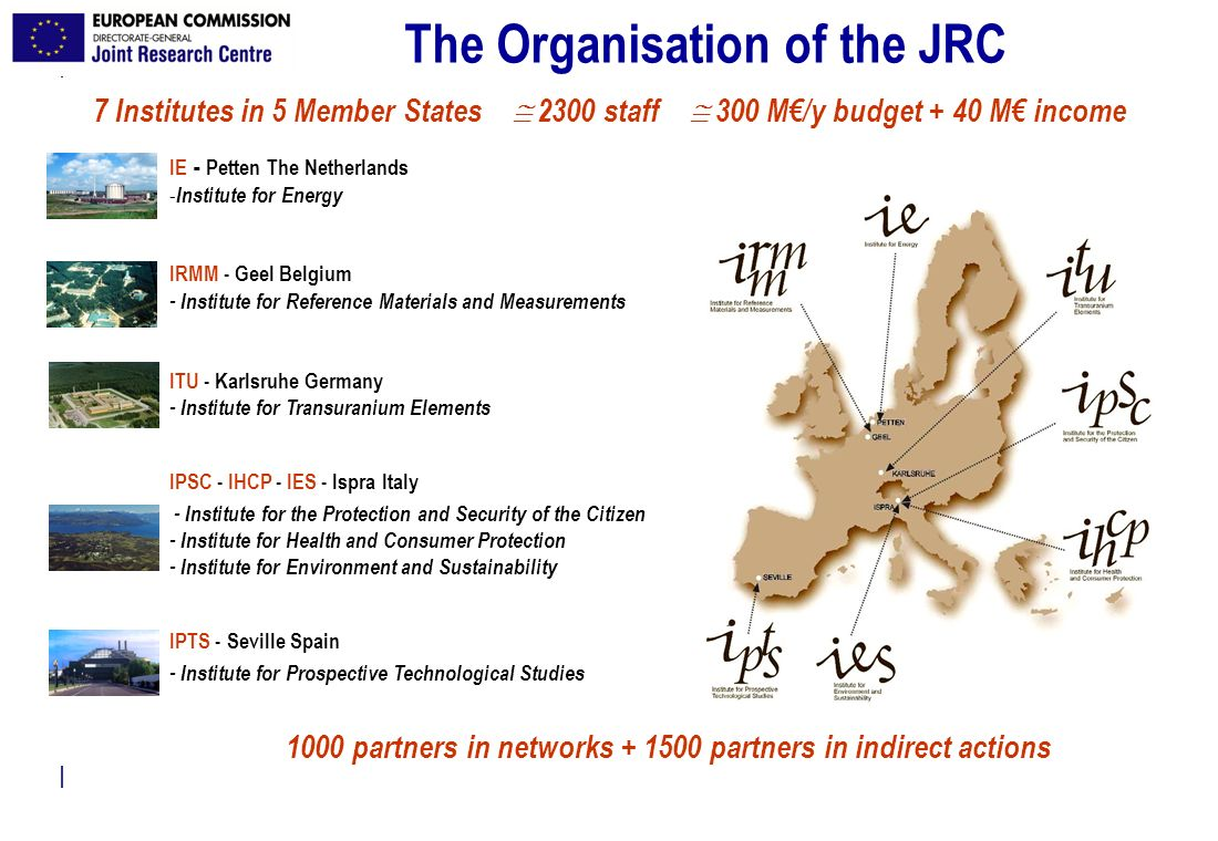 The Organisation of the JRC 7 Institutes in 5 Member States 2300 staff 300 M/y budget + 40 M income IE - Petten The Netherlands - Institute for Energy