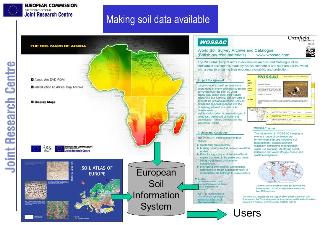 Making soil data available European Soil Information System Users