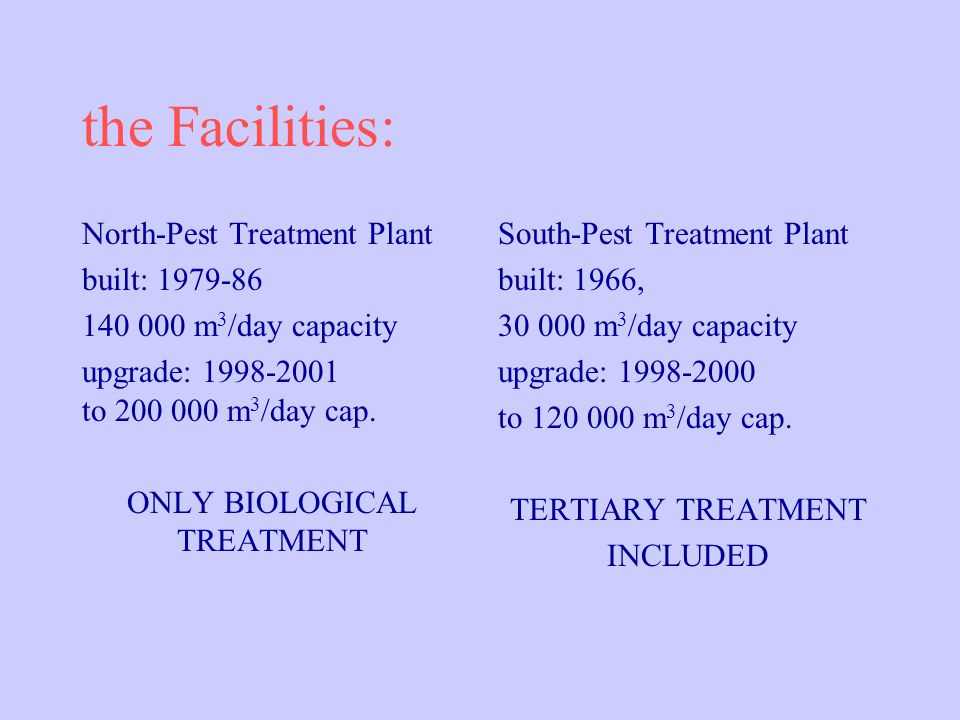 the Facilities: North-Pest Treatment Plant built: 1979-86 140 000 m 3 /day capacity upgrade: 1998-2001 to 200 000 m 3 /day cap.