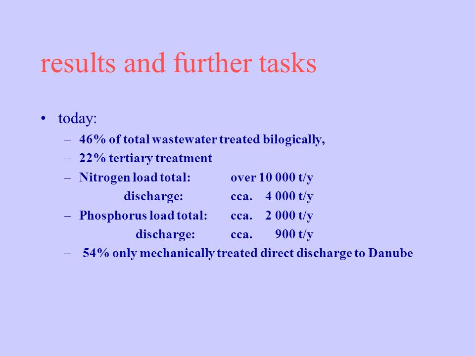 results and further tasks today: –46% of total wastewater treated bilogically, –22% tertiary treatment –Nitrogen load total: over 10 000 t/y discharge: cca.