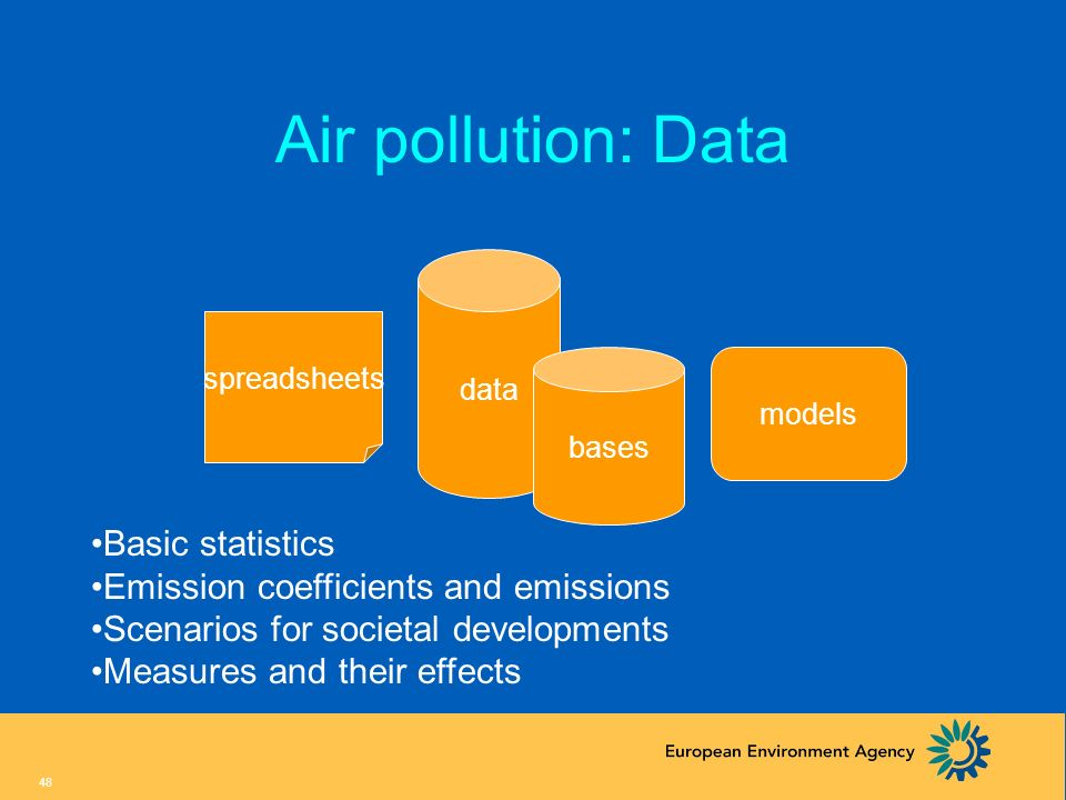 47 N-critical load exceedance Air pollution: Information Ammonia emissions, EU15 CLRTAP target emissions NECD target