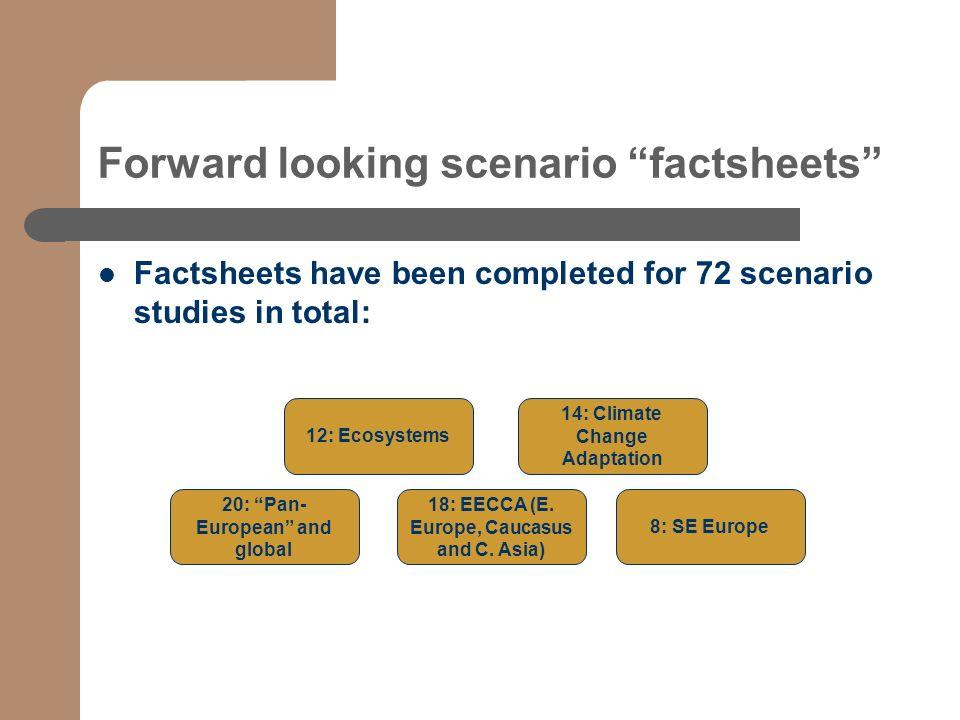 Forward looking scenario factsheets Factsheets have been completed for 72 scenario studies in total: 12: Ecosystems 14: Climate Change Adaptation 18: EECCA (E.