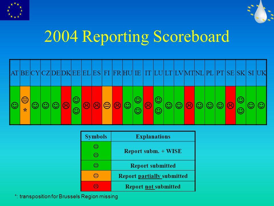 2004 Reporting Scoreboard ATBECYCZDEDKEEELESFIFRHUIEITLULTLTLVLVMTNLPLPTSESKSIUK * SymbolsExplanations Report subm. + WISE Report submitted Report par