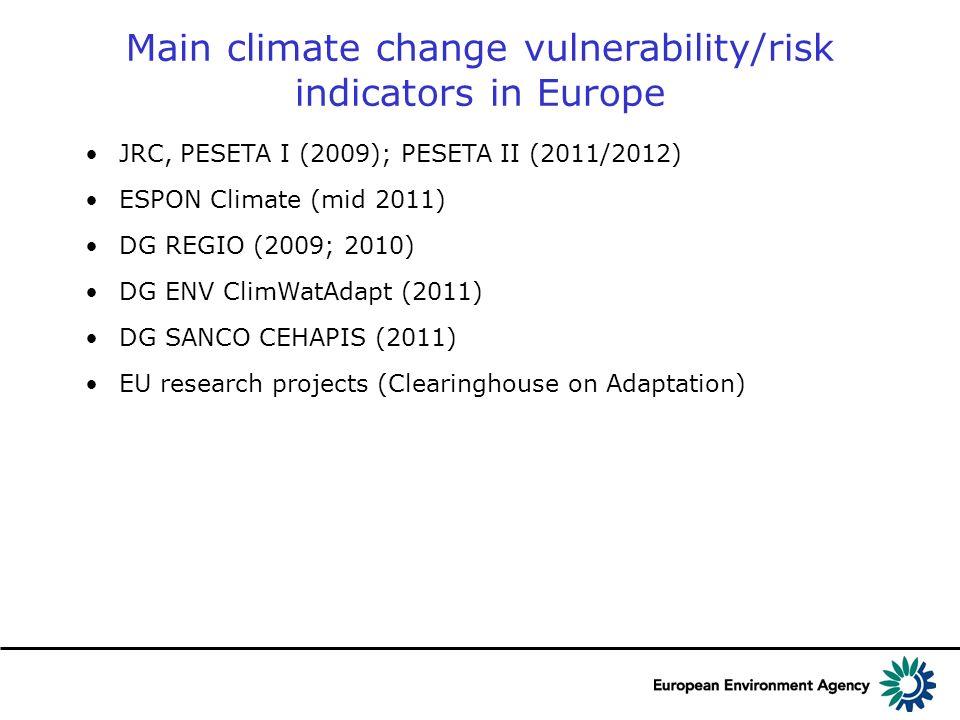 JRC, PESETA I (2009); PESETA II (2011/2012) ESPON Climate (mid 2011) DG REGIO (2009; 2010) DG ENV ClimWatAdapt (2011) DG SANCO CEHAPIS (2011) EU resea