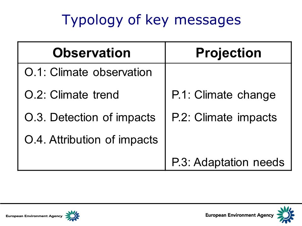 16 Typology of key messages ObservationProjection O.1: Climate observation O.2: Climate trend O.3.