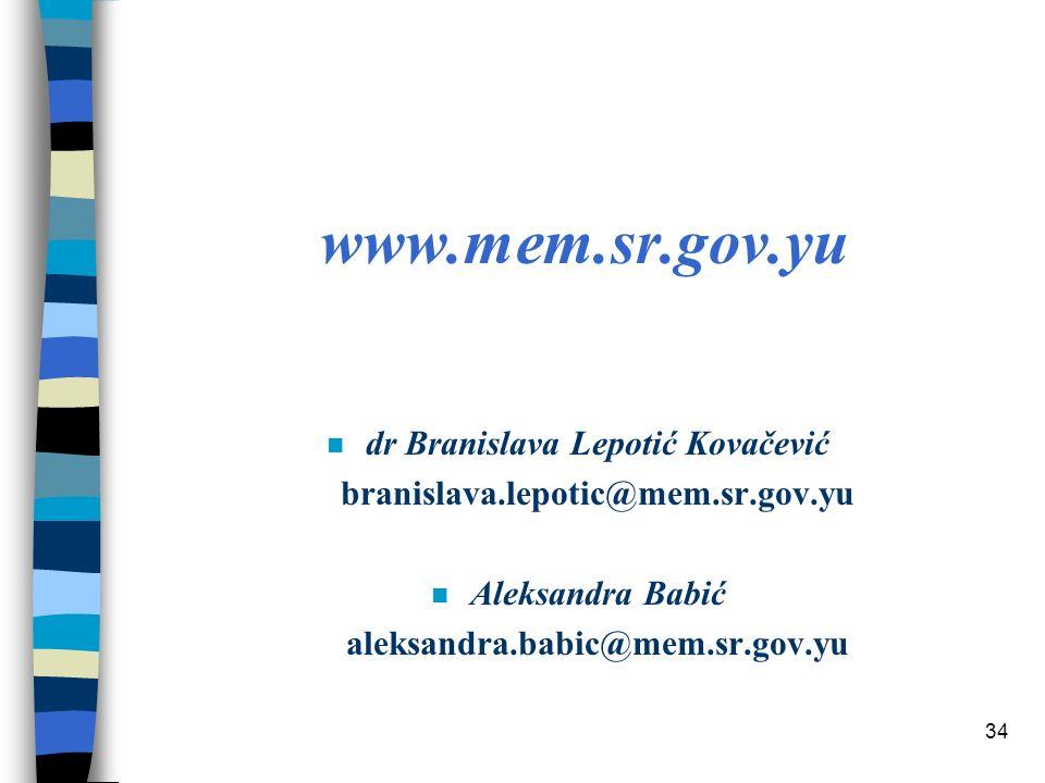 34 www.mem.sr.gov.yu n dr Branislava Lepotić Kovačević branislava.lepotic@mem.sr.gov.yu n Aleksandra Babić aleksandra.babic@mem.sr.gov.yu