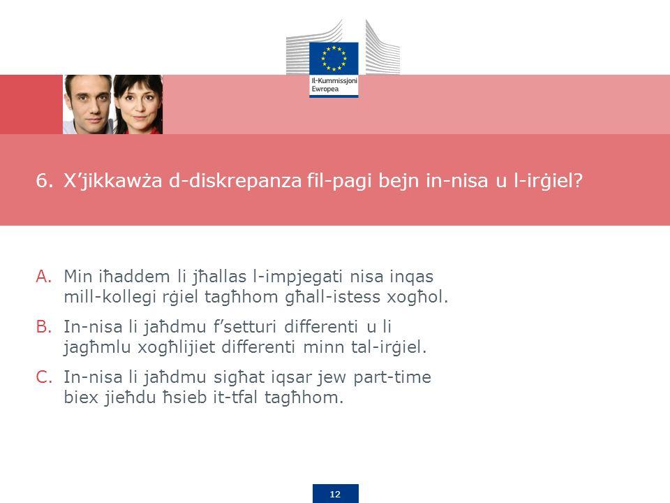 12 6.Xjikkawża d-diskrepanza fil-pagi bejn in-nisa u l-irġiel.