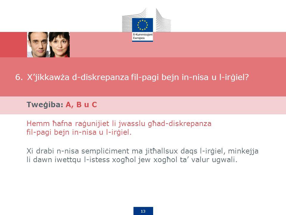 13 6.Xjikkawża d-diskrepanza fil-pagi bejn in-nisa u l-irġiel.