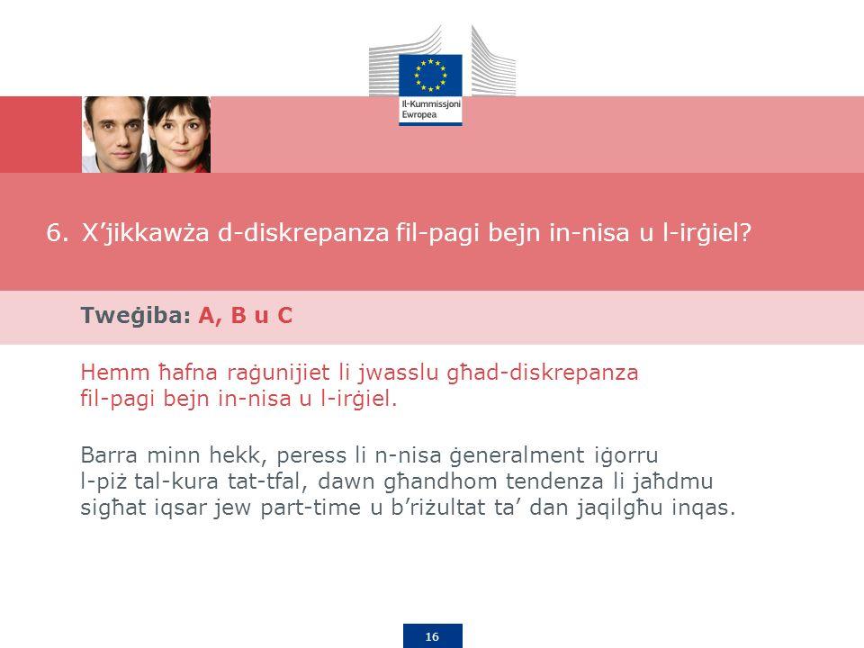 16 6.Xjikkawża d-diskrepanza fil-pagi bejn in-nisa u l-irġiel.