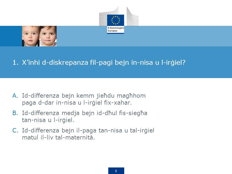 2 1.Xinhi d-diskrepanza fil-pagi bejn in-nisa u l-irġiel.