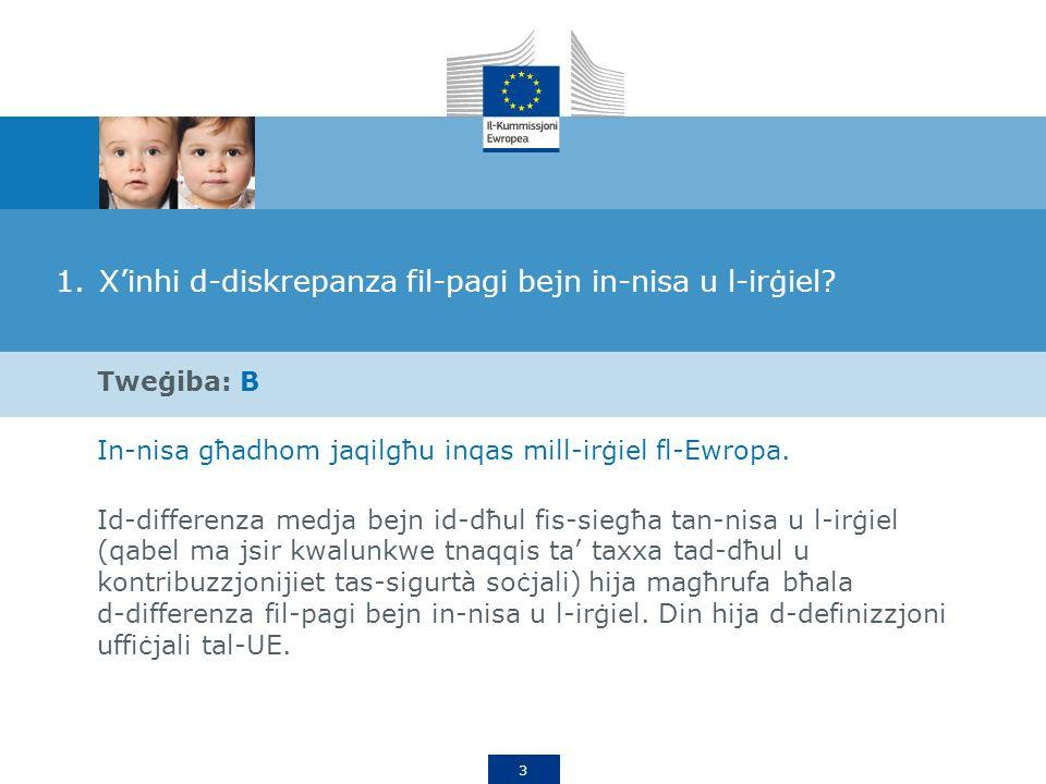 3 1.Xinhi d-diskrepanza fil-pagi bejn in-nisa u l-irġiel.