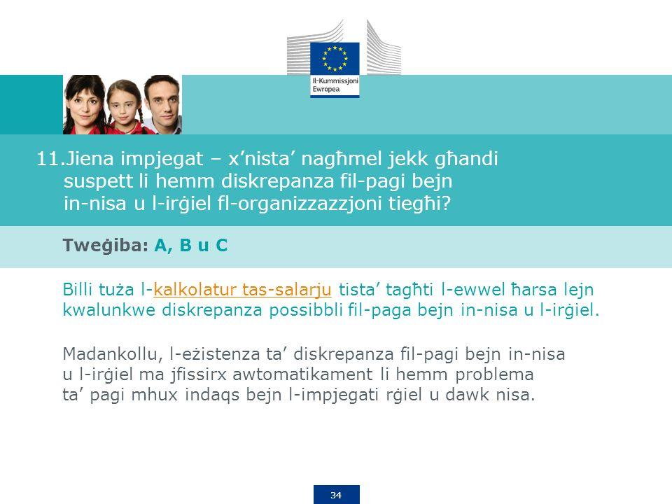 34 11.Jiena impjegat – xnista nagħmel jekk għandi suspett li hemm diskrepanza fil-pagi bejn in-nisa u l-irġiel fl-organizzazzjoni tiegħi.