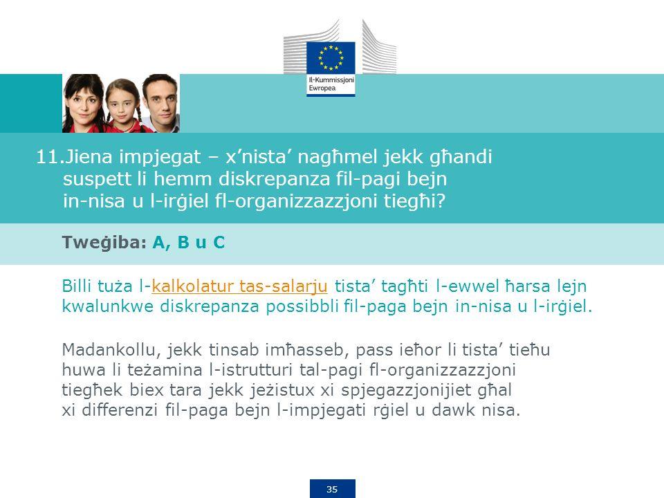 35 11.Jiena impjegat – xnista nagħmel jekk għandi suspett li hemm diskrepanza fil-pagi bejn in-nisa u l-irġiel fl-organizzazzjoni tiegħi.